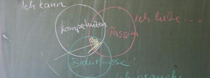 Gründerscouts an der Beuth Hochschule